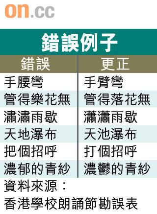 朗誦節中文誦材多別字 - 東方日報