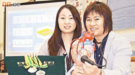 無創測量肺動脈高血壓 - 東方日報