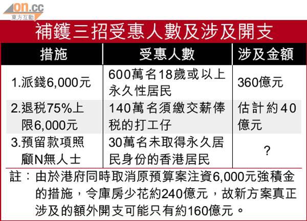 香港人勝利 - 東方日報