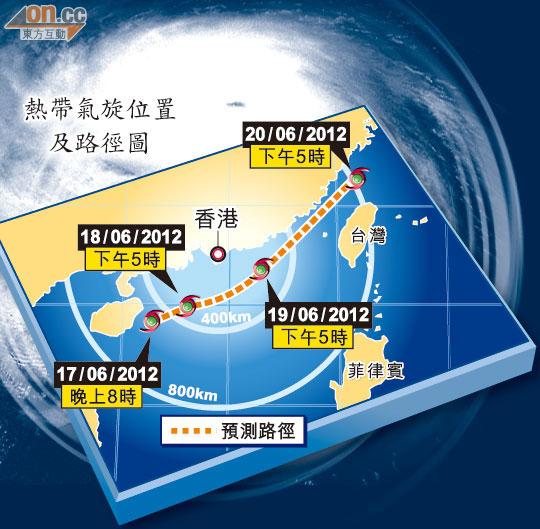今年首掛一號風球 - 東方日報