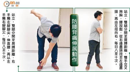 腰背痛主因 脊椎關節受傷 - 東方日報