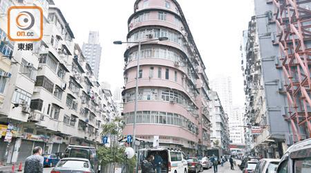 市建局斥20億打造九龍城新小區 - 東方日報
