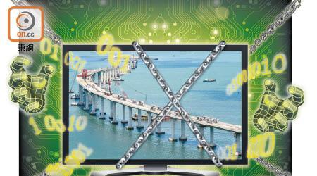 黑客勒索 港珠澳橋檔案被鎖 - 東方日報