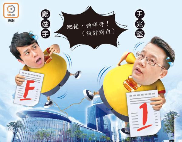 政情:鄺俊宇考6次 尹兆堅得1分 公開試失手非末日 - 東方日報