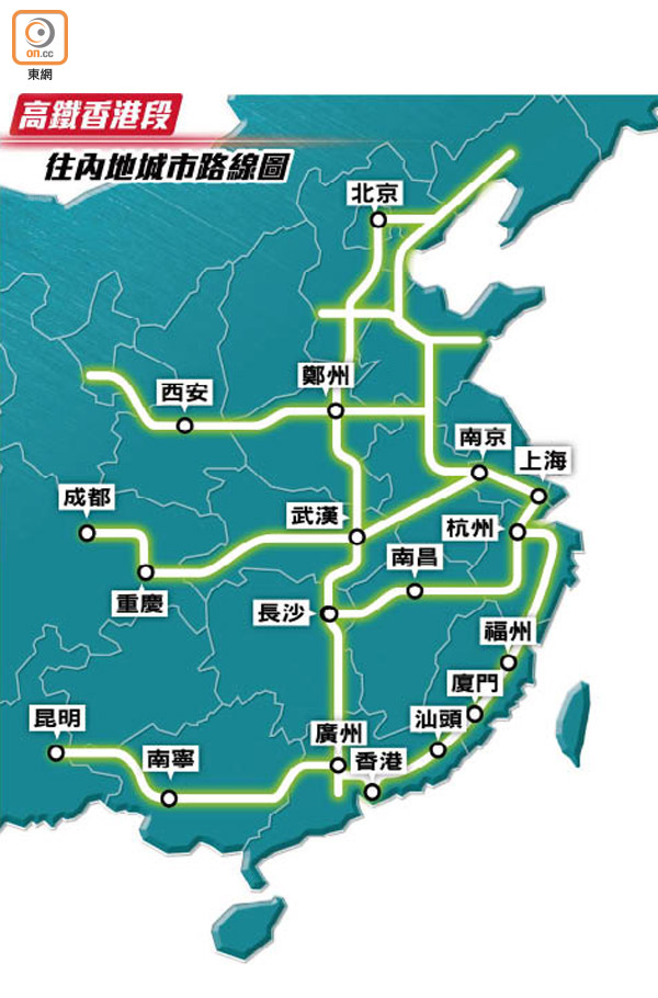 高鐵極速通全國 - 東方日報