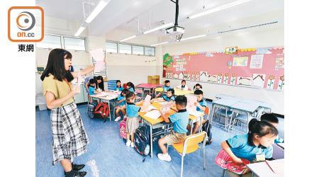 獲派224人 荃灣商會校僅90小一生開學 - 東方日報