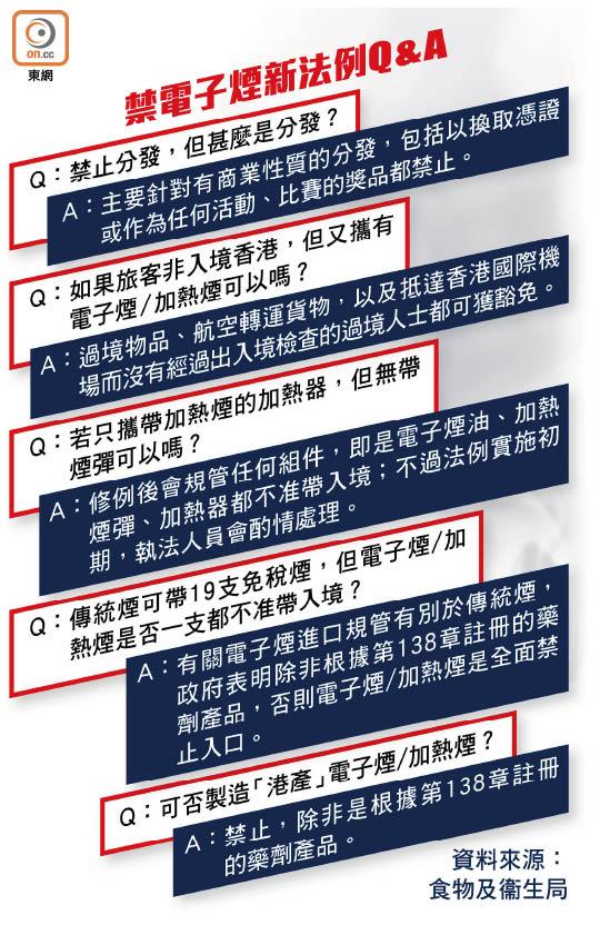 電子煙 禁賣唔禁食 政策混亂 執法無力 - 東方日報
