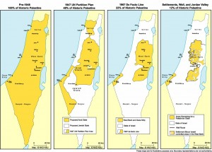 How borders of Palestine were moved after WWII