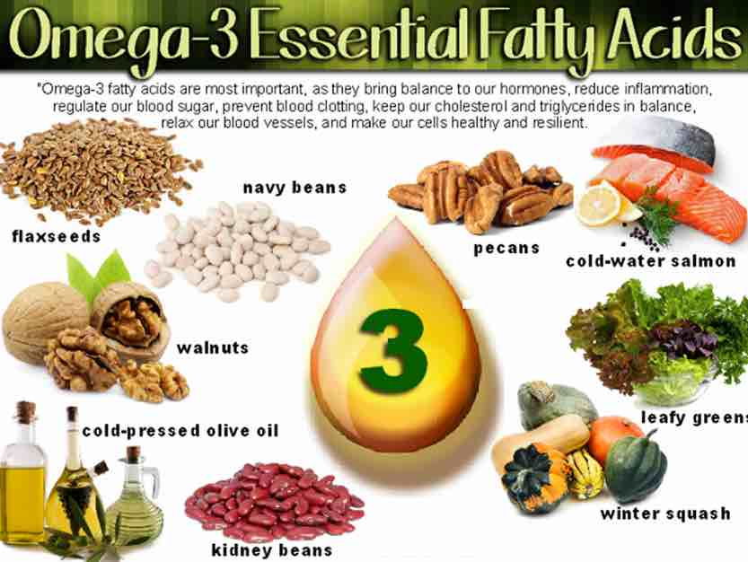 Daily Diet For Glowing Skin omega 3 foods