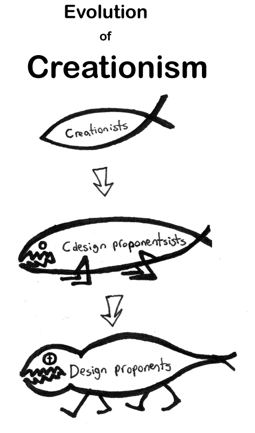 Evolution of Creationism by Domain-of-Darwin on DeviantArt