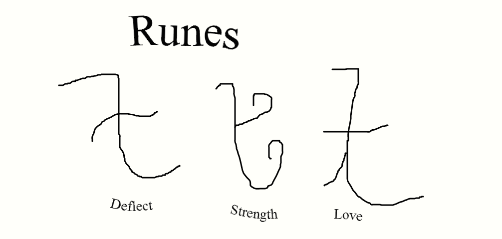 Mortal Instruments Runes by pinkdiamond810 on DeviantArt