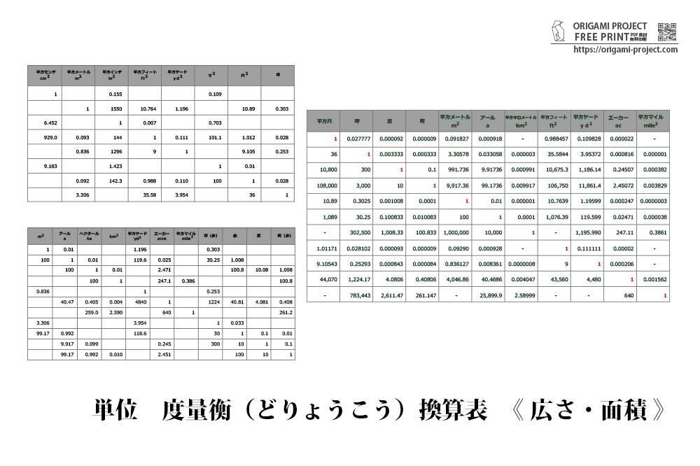 pdf 2段に印刷