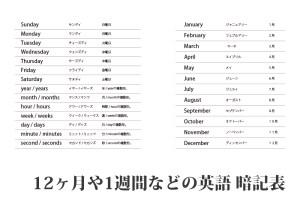 月の名称、週、日、時間 一覧表 【初級英単語 - 読み方付き】- 無料学習プリント