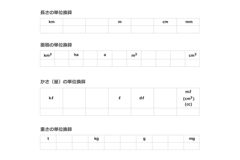 超便利単位換算の早見表無料プリント小学性の算数