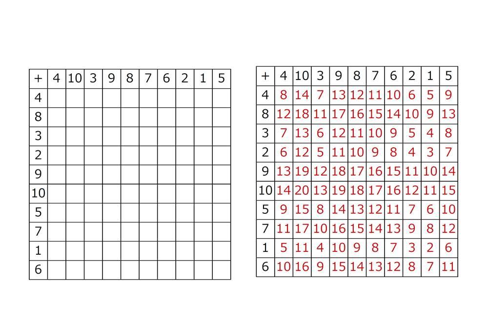 【100マス計算ドリル】1から10の足し算-小学1年生の計算 無料プリント