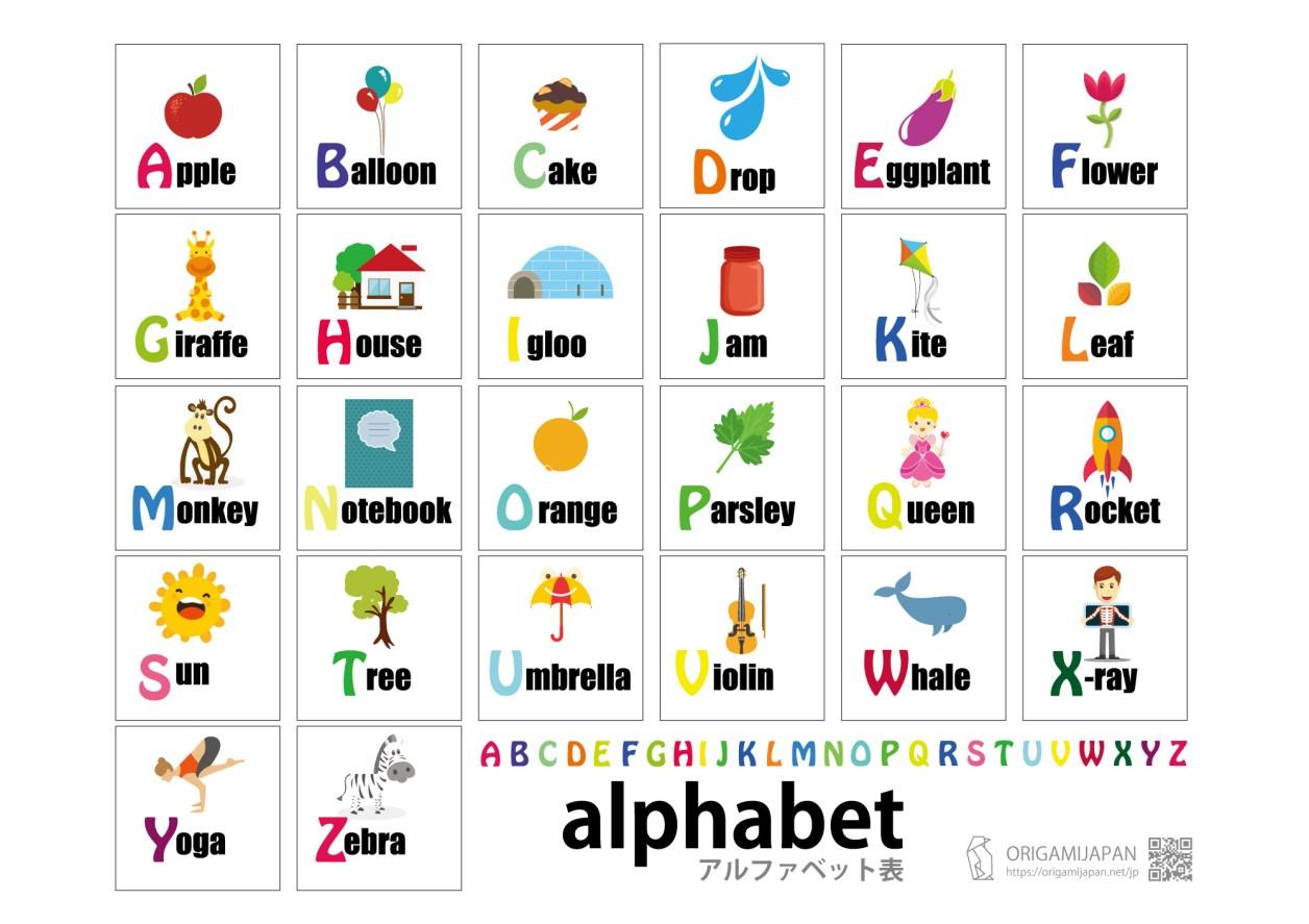 《アルファベット表》幼児・子供の英語教材