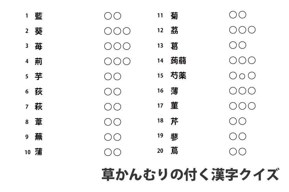 漢字 くさかんむり 部首が「くさかんむり」の漢字一覧