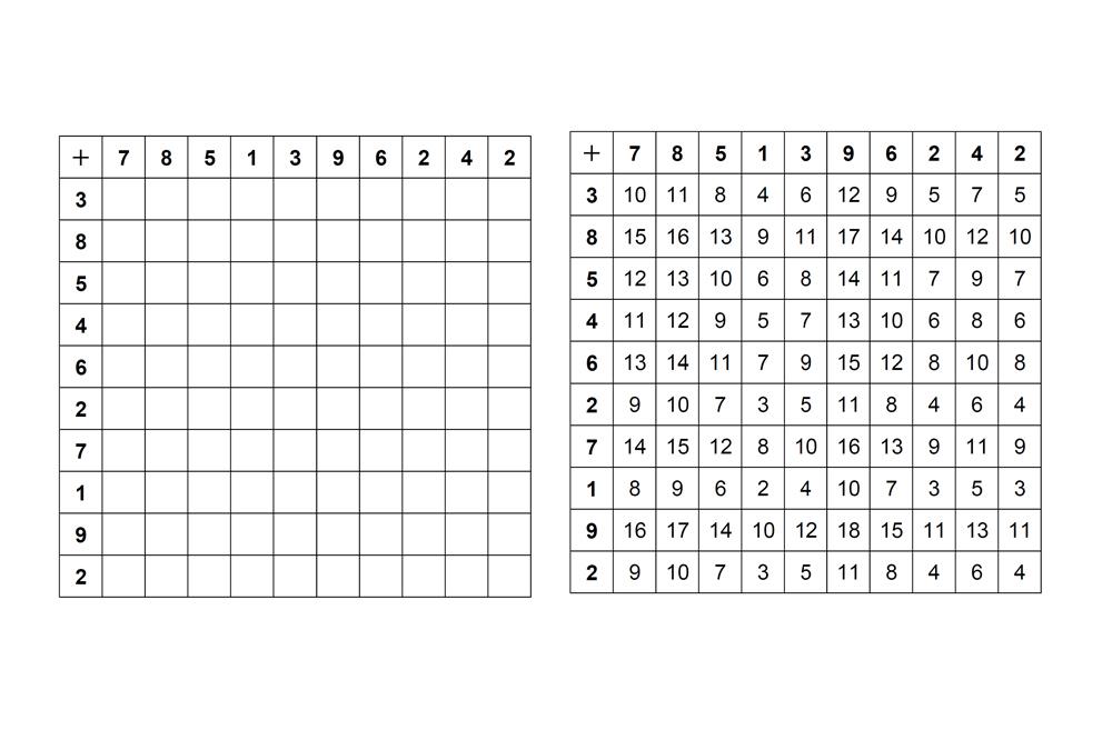『1桁+1桁の足し算 100マス計算』無料計算プリント