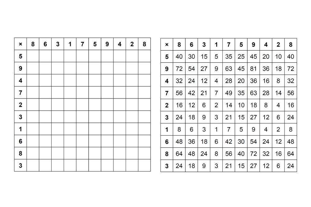 『1桁×1桁の掛け算|100マス計算』無料計算プリント
