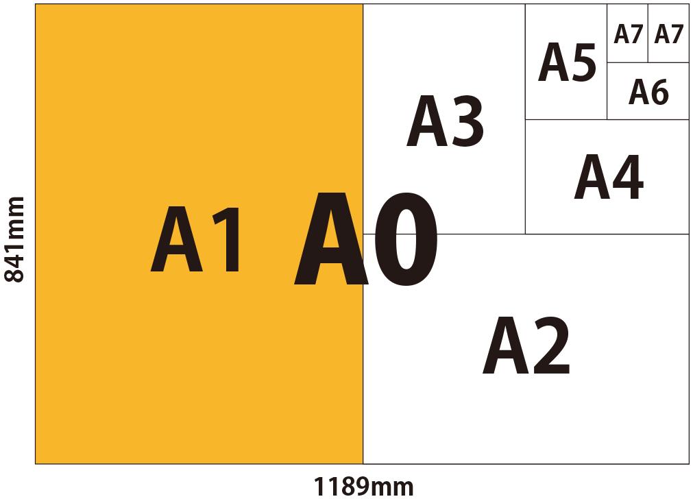 Dimensions of A series paper sizes list   A0,A1,A2,A3,A4,A5,A6,A7,A8,A9,A10