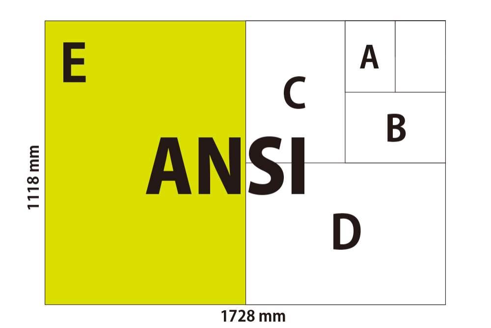 ANSI Sizes