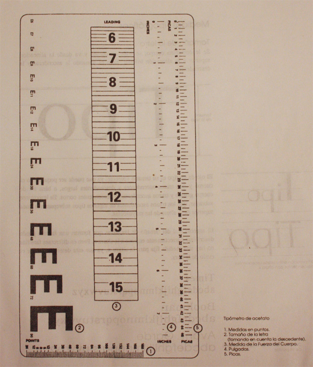 Partes del Tipómetro