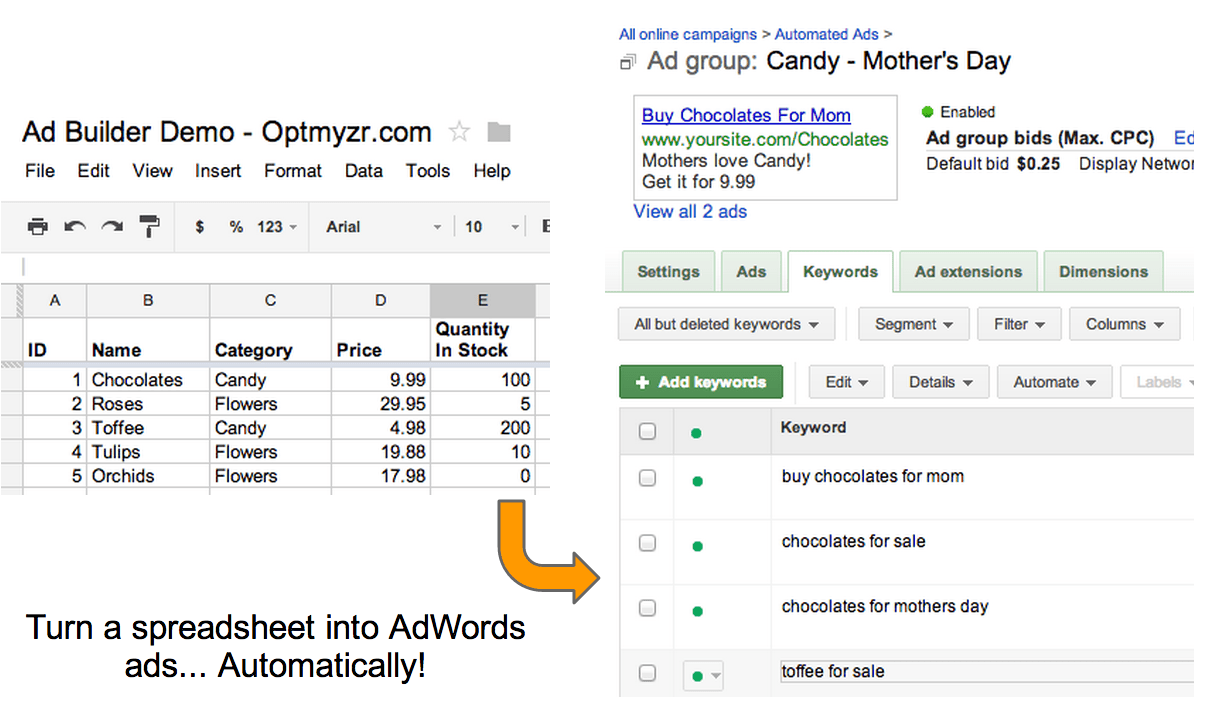 Enhanced Script: Create Ads From a Spreadsheet | Optmyzr AdWords Scripts