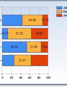 also stacked bar chart rh origin nponentsource