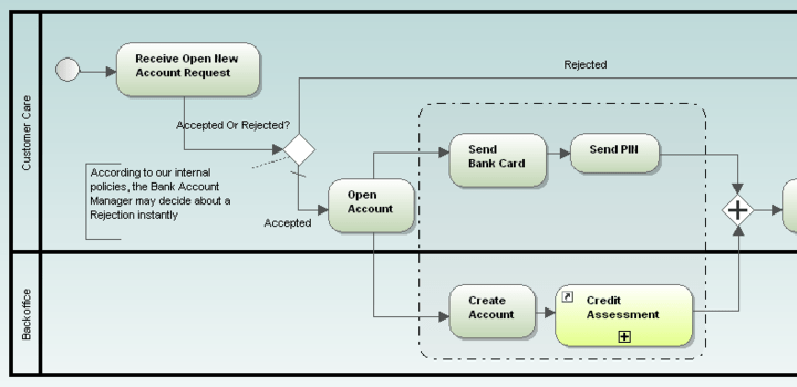 database diagram visual studio 2013 rj45 keystone jack wiring install sequence 2017 toyskids co altova umodel professional upgrade from previous version