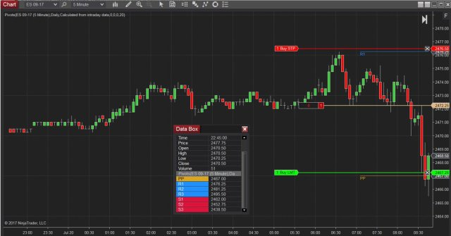 Power NinjaTrader crack