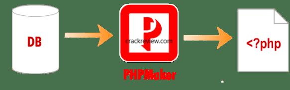 phpmaker_main-2294413-8963661