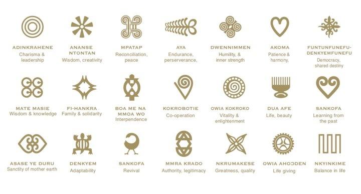 Adinkra : évocation de la sagesse traditionnelle à travers des symboles ouest africains