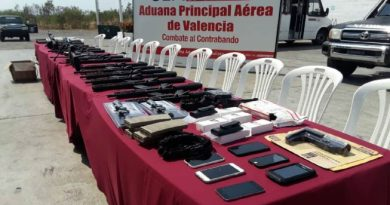 Weapons Confiscated Coming From the US