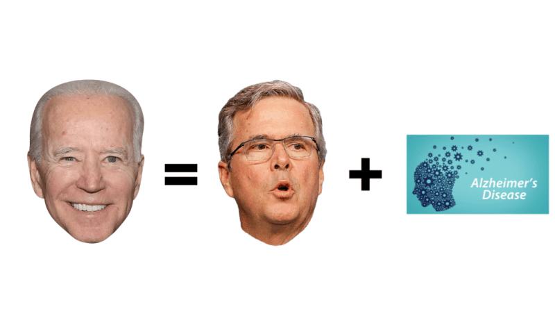 "Stop Calling It A ""Stutter"": Here Are Dozens Of Examples Of Biden's Dementia Symptoms"
