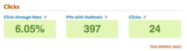 clicks outbrain