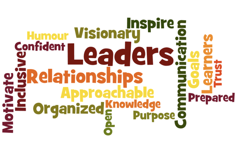 leader characteristics orlando espinosa