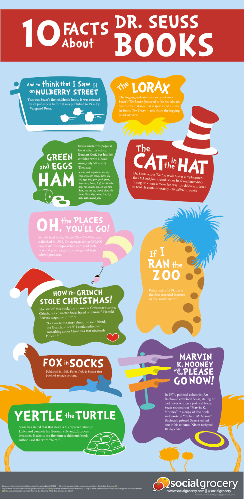 10-facts-about-dr-seuss-books_lessons-orlando espinosa