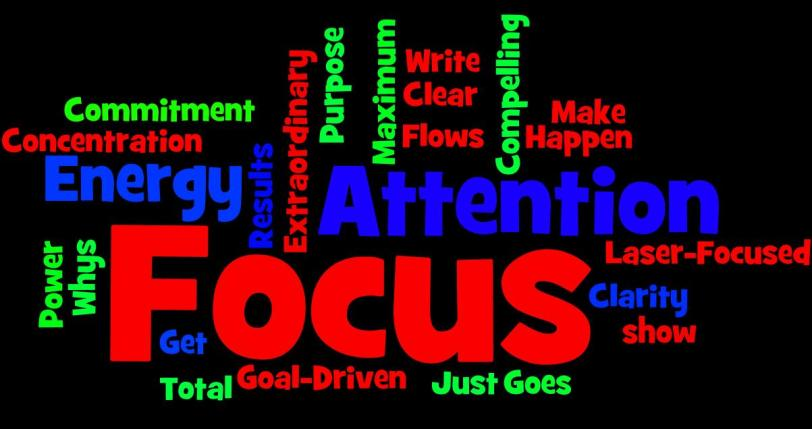 focus-affirmation-keywords.orlando espinosa