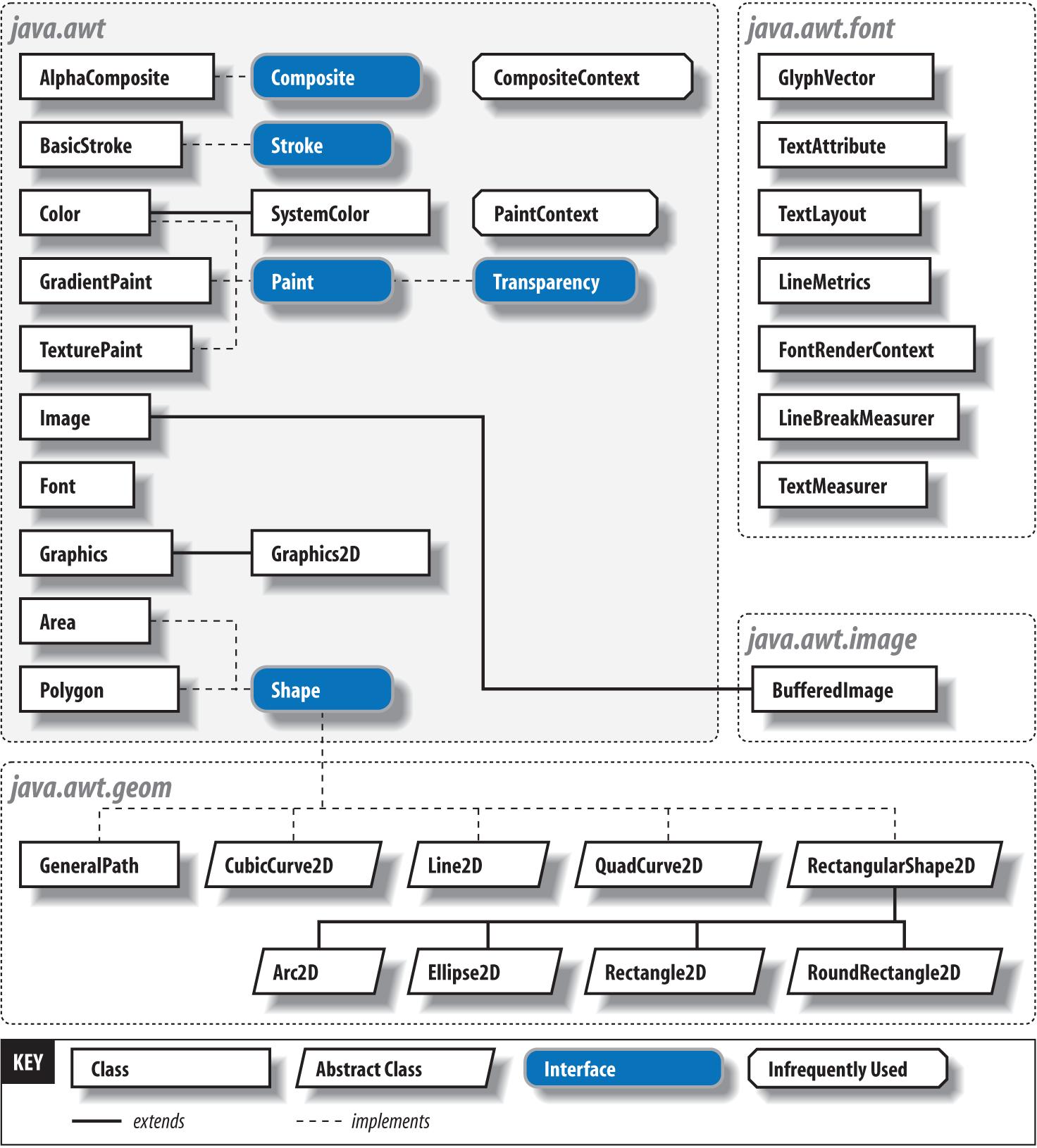 Metatrader 4 Api Java 2d Etyhiqykyzar Web Fc2