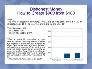 Fractional Reserve Banking Creates Money