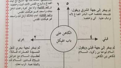 شرح القداس الالهى وطقسه الحلقة6 دورة بخور عشية وباكر
