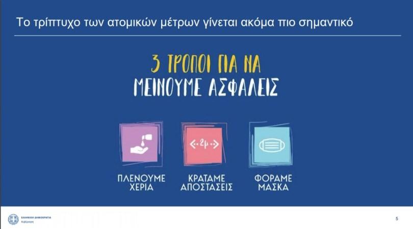 Νέα μέτρα: Δωρεάν rapid test στα φαρμακεία   orthodoxia.online     rapid test   Ελλάδα   orthodoxia.online