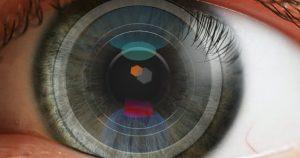 camera-eye-800x420