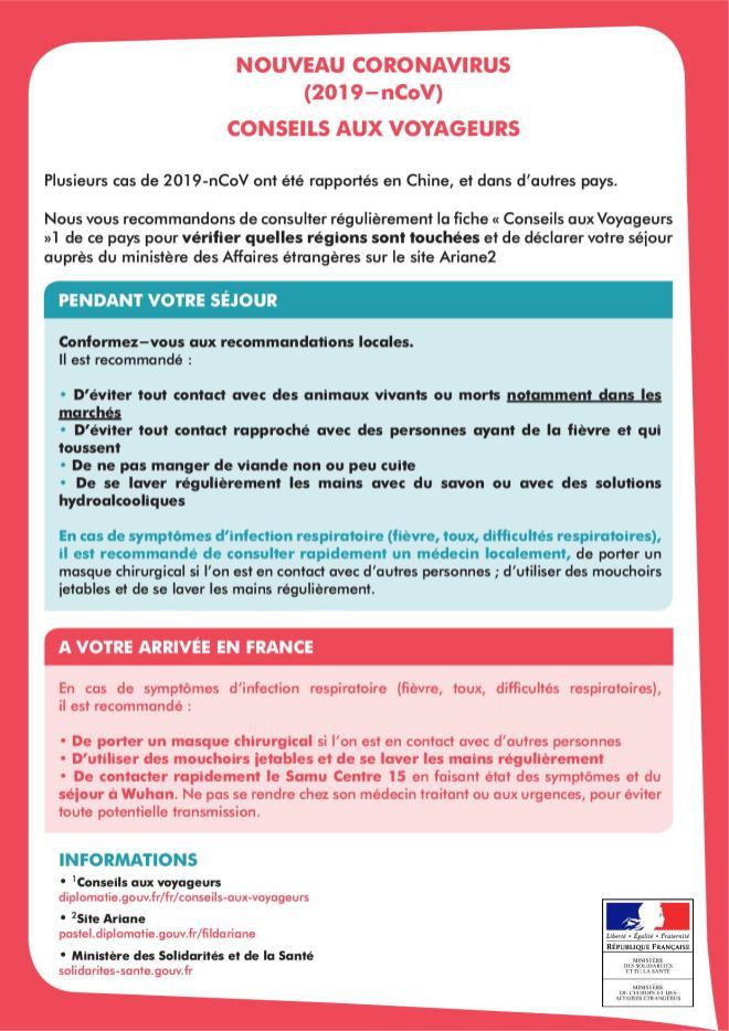 Coronavirus Conseils Aux Voyageurs L Orthoptie