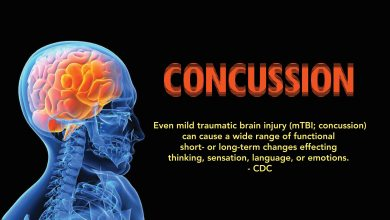 Photo of Concussion rates rising significantly in adolescents