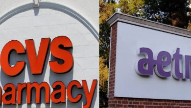 Photo of CVS agrees to buy Aetna in $69 billion deal that could shake up health-care industry