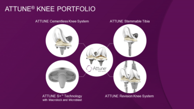 Photo of DePuy Synthes ATTUNE® Knee Surpasses 1 Million Patients Implanted Worldwide