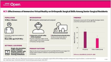 Photo of JAMA Network Open Publishes Groundbreaking VR Surgery Study – Showcasing A 50% Reduction in Critical Surgical Errors after PrecisionOS™ VR Training