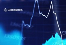 Photo of Orthopedics market set to reach $64bn by 2025 as acquisitions surge, says GlobalData