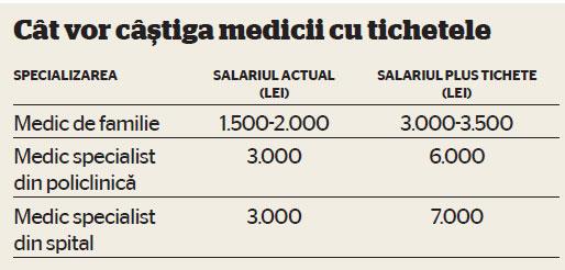 salar+ticket